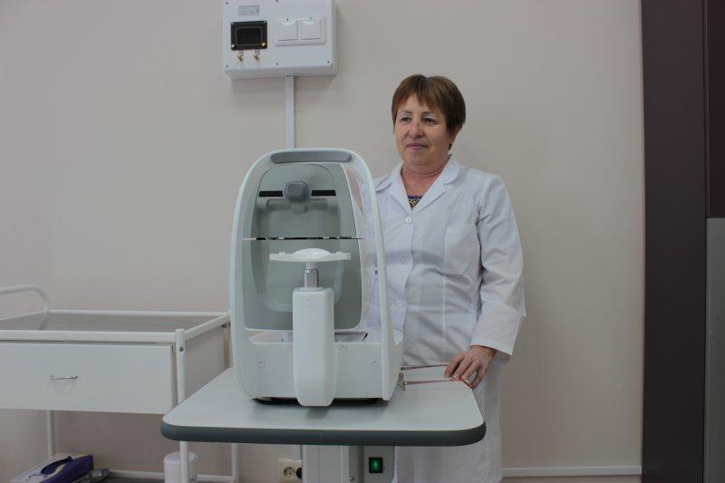 Камский доктор лечение зрения
